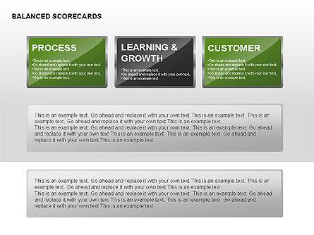 Balanced Scorecard Diagram with Text Boxes, Slide 3, 00238, Business Models — PoweredTemplate.com