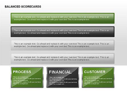 Balanced Scorecard Diagram with Text Boxes, Slide 4, 00238, Business Models — PoweredTemplate.com