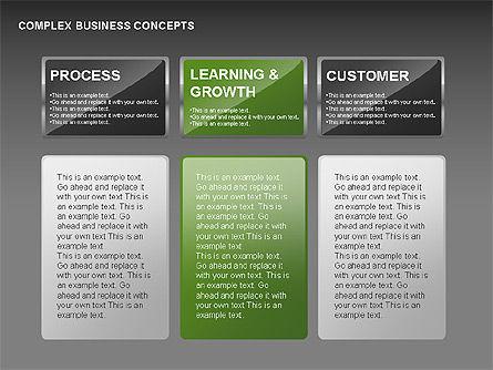 Balanced Scorecard Diagram with Text Boxes, Slide 5, 00238, Business Models — PoweredTemplate.com