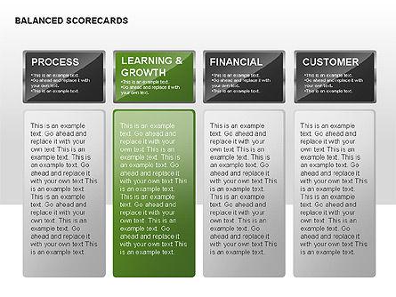 Balanced Scorecard Diagram with Text Boxes, Slide 6, 00238, Business Models — PoweredTemplate.com