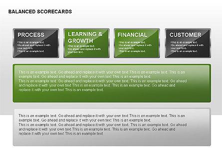 Balanced Scorecard Diagram with Text Boxes, Slide 7, 00238, Business Models — PoweredTemplate.com