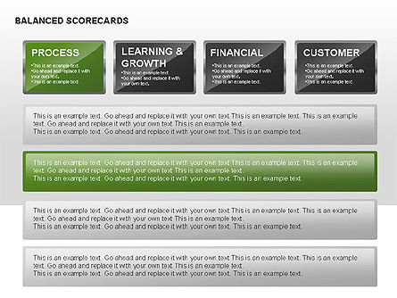 Balanced Scorecard Diagram with Text Boxes, Slide 8, 00238, Business Models — PoweredTemplate.com