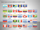 Free North Central and South America Countries Flags#15