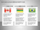 Free North Central and South America Countries Flags#3