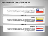 Free North Central and South America Countries Flags#4