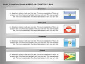 Free North Central and South America Countries Flags#7