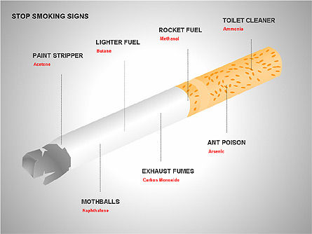 Medical Diagrams and Charts: Free Stop Smoking Signs #00256