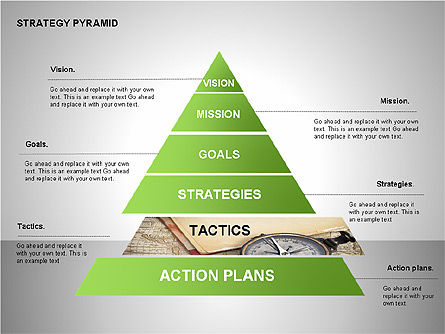 Strategy Pyramid Diagrams, Slide 3, 00257, Organizational Charts — PoweredTemplate.com