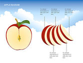 Apple Diagrams Collection#4