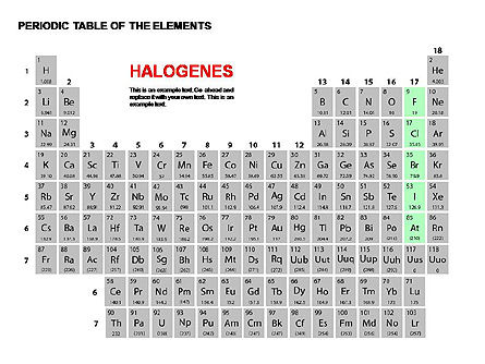 Periodic Table of Elements, Slide 10, 00280, Education Charts and Diagrams — PoweredTemplate.com