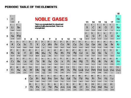 Periodic Table of Elements, Slide 11, 00280, Education Charts and Diagrams — PoweredTemplate.com