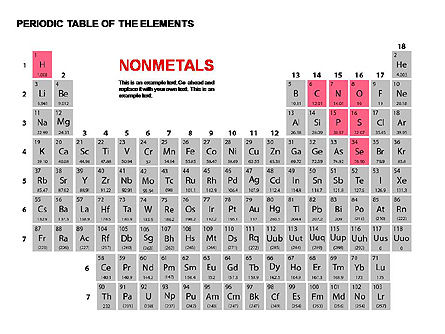 Periodic Table of Elements, Slide 2, 00280, Education Charts and Diagrams — PoweredTemplate.com
