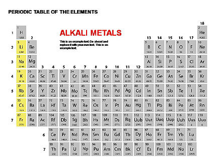 Periodic Table of Elements, Slide 3, 00280, Education Charts and Diagrams — PoweredTemplate.com