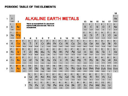 Periodic Table of Elements, Slide 4, 00280, Education Charts and Diagrams — PoweredTemplate.com