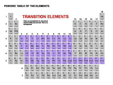 Periodic Table of Elements, Slide 5, 00280, Education Charts and Diagrams — PoweredTemplate.com