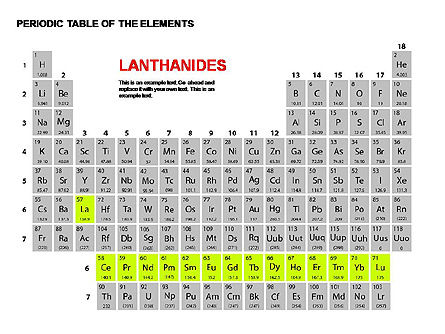 Periodic Table of Elements, Slide 6, 00280, Education Charts and Diagrams — PoweredTemplate.com