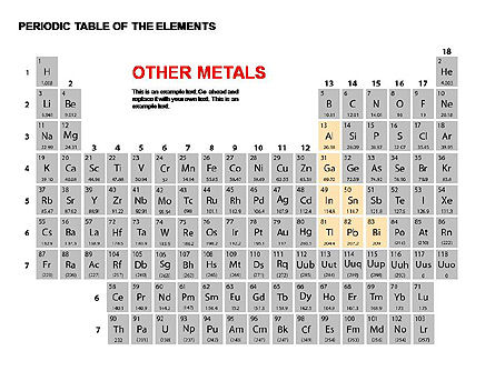 Periodic Table of Elements, Slide 8, 00280, Education Charts and Diagrams — PoweredTemplate.com