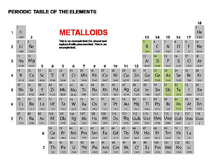 Periodic Table of Elements, Slide 9, 00280, Education Charts and Diagrams — PoweredTemplate.com