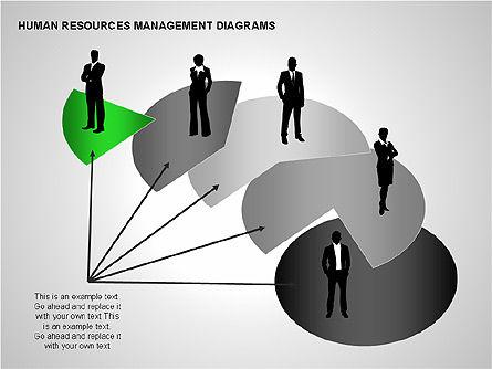 Human Resources Management Diagrams, Slide 10, 00281, Pie Charts — PoweredTemplate.com