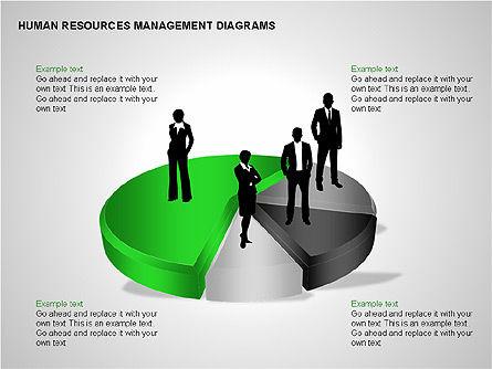 Human Resources Management Diagrams, Slide 11, 00281, Pie Charts — PoweredTemplate.com