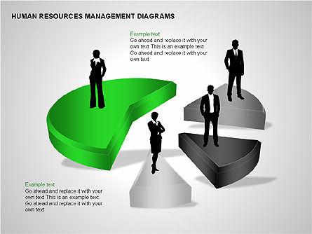 Human Resources Management Diagrams, Slide 12, 00281, Pie Charts — PoweredTemplate.com
