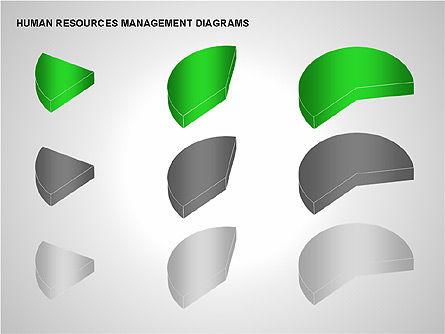 Human Resources Management Diagrams, Slide 14, 00281, Pie Charts — PoweredTemplate.com