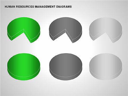 Human Resources Management Diagrams, Slide 15, 00281, Pie Charts — PoweredTemplate.com