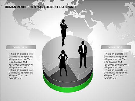 Human Resources Management Diagrams, Slide 5, 00281, Pie Charts — PoweredTemplate.com