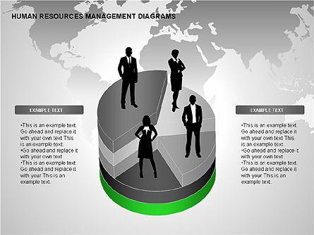 Human Resources Management Diagrams, Slide 7, 00281, Pie Charts — PoweredTemplate.com