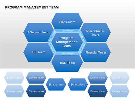 Program Management Team Charts, 00282, Graph Charts — PoweredTemplate.com
