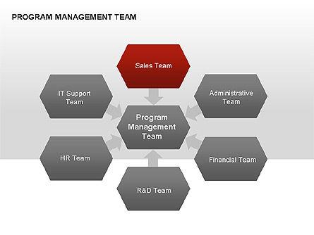 Program Management Team Charts, Slide 11, 00282, Graph Charts — PoweredTemplate.com