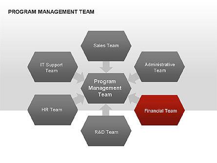 Program Management Team Charts, Slide 13, 00282, Graph Charts — PoweredTemplate.com