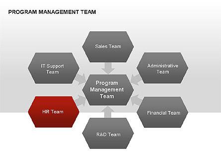 Program Management Team Charts, Slide 15, 00282, Graph Charts — PoweredTemplate.com
