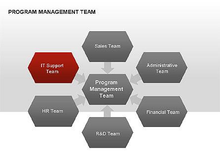 Program Management Team Charts, Slide 16, 00282, Graph Charts — PoweredTemplate.com