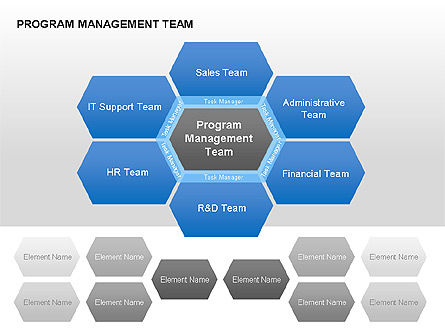 Program Management Team Charts, Slide 2, 00282, Graph Charts — PoweredTemplate.com