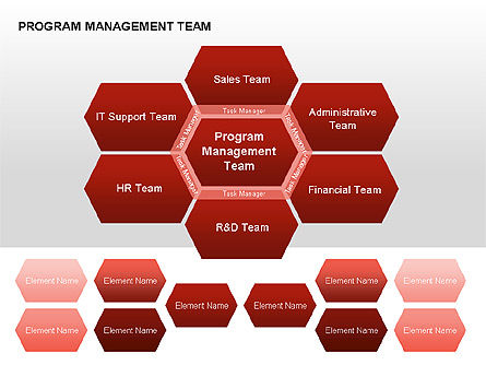 Program Management Team Charts, Slide 3, 00282, Graph Charts — PoweredTemplate.com