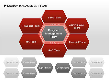 Program Management Team Charts, Slide 4, 00282, Graph Charts — PoweredTemplate.com