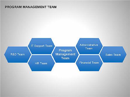 Program Management Team Charts, Slide 6, 00282, Graph Charts — PoweredTemplate.com