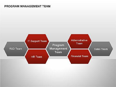 Program Management Team Charts, Slide 7, 00282, Graph Charts — PoweredTemplate.com