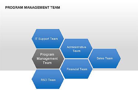 Program Management Team Charts, Slide 9, 00282, Graph Charts — PoweredTemplate.com