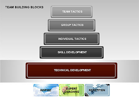 Organizational Charts: Team Building Blocks #00299