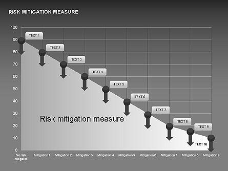 Risk Mitigation Measure Charts, Slide 10, 00308, Stage Diagrams — PoweredTemplate.com