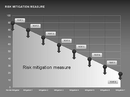 Risk Mitigation Measure Charts, Slide 12, 00308, Stage Diagrams — PoweredTemplate.com