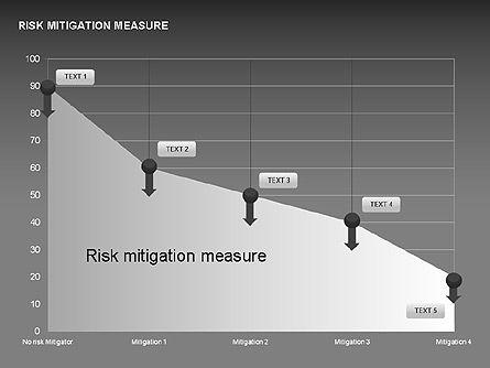 Risk Mitigation Measure Charts, Slide 15, 00308, Stage Diagrams — PoweredTemplate.com