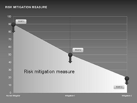 Risk Mitigation Measure Charts, Slide 17, 00308, Stage Diagrams — PoweredTemplate.com