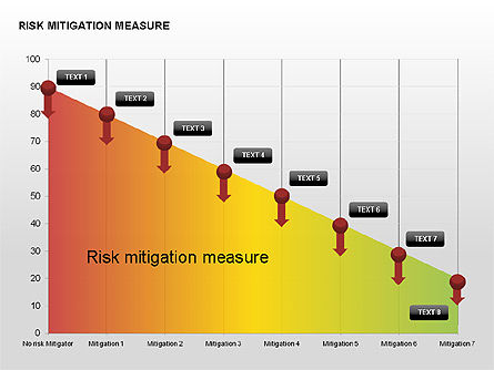 Risk measurement powerpoint | clipart panda free clipart images.
