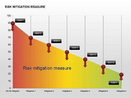 Risk Mitigation Measure Charts, Slide 4, 00308, Stage Diagrams — PoweredTemplate.com