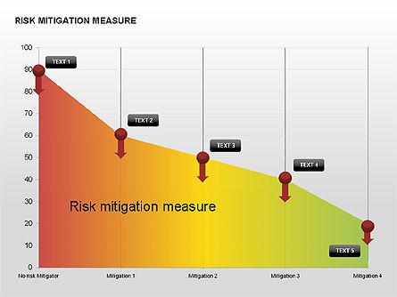 Risk Mitigation Measure Charts, Slide 6, 00308, Stage Diagrams — PoweredTemplate.com