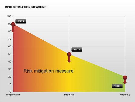 Risk Mitigation Measure Charts, Slide 8, 00308, Stage Diagrams — PoweredTemplate.com