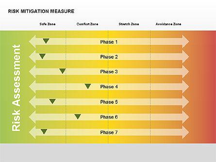 Risk Mitigation Measure Charts, Slide 9, 00308, Stage Diagrams — PoweredTemplate.com